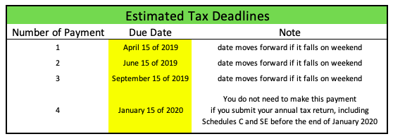 Table Showing Estimated Tax Deadlines